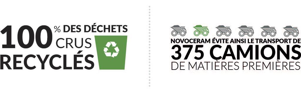 100% der rohausschüsse werden recycelt