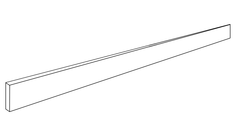 """Sockelleisten <span style=""""white-space:nowrap;"""">6x120 cm</span>"""